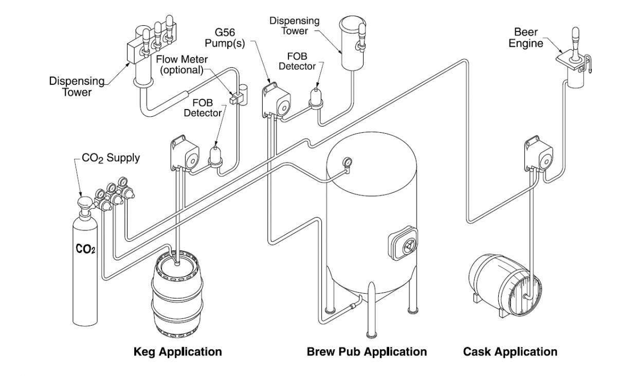 flow reversal valve for g56