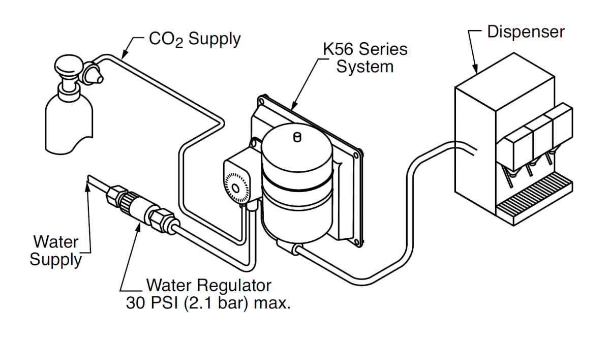 water booster system k56 luchtco2