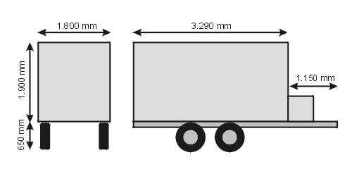 Koelaanhangenwagen afmetingen